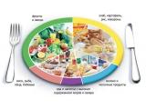 Отель Яр - иконка «питание» в Рамони